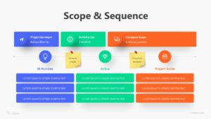 Scope & Sequence Infographic Template