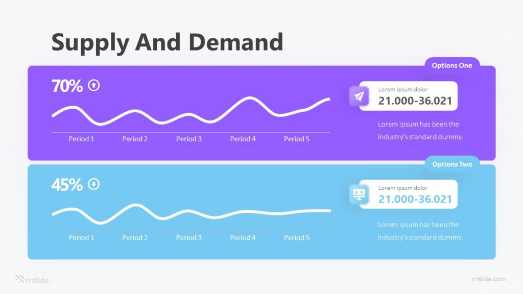 Supply And Demand Infographic Template