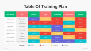 Table Of Training Plan Infographic Template