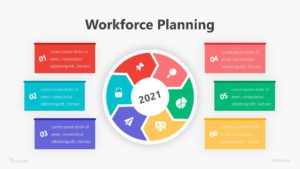 Workforce Planning Infographic Template