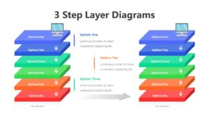 3 Step Layer Diagrams Infographic Template