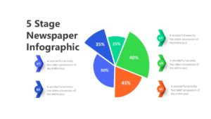 5 Stage Newspaper Infographic Template