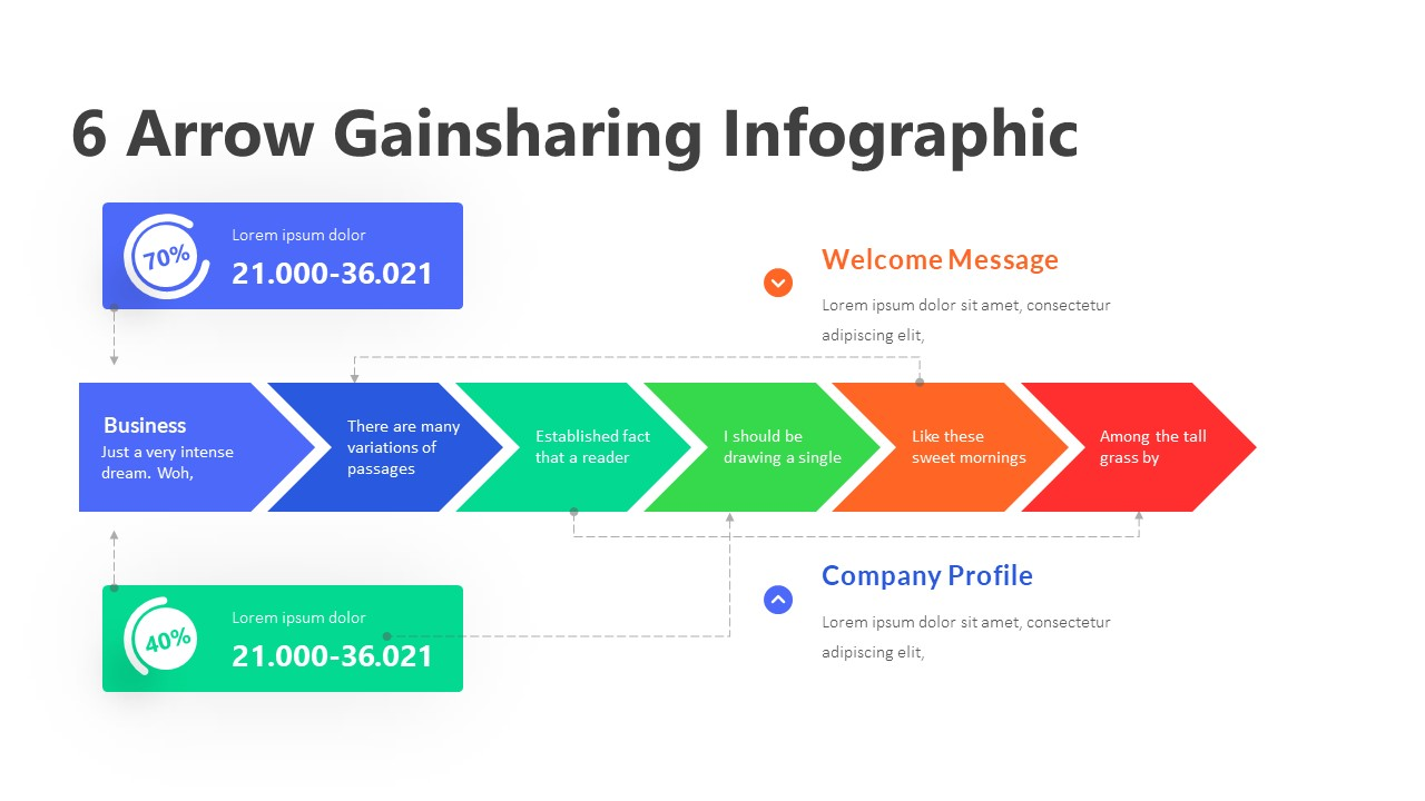 6 Arrow Gainsharing Infographic Template