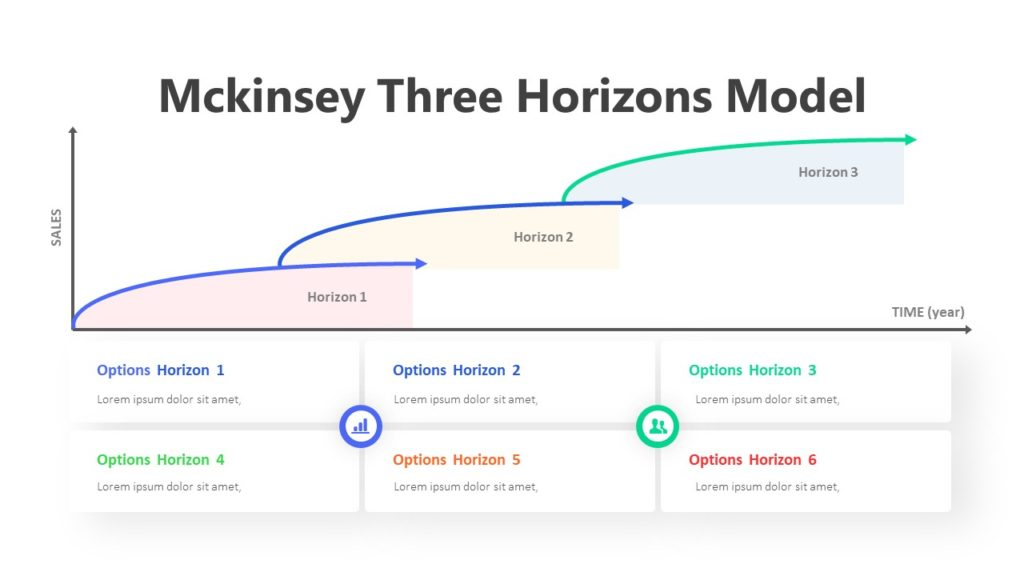 6 Mckinsey Three Horizons Model Infographic Template