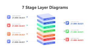7 Stage Layer Diagrams Infographic Template