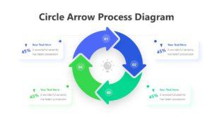 Circle Arrow Process Diagram Infographic Template