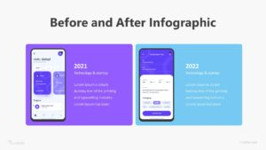 Before And After Infographic Template
