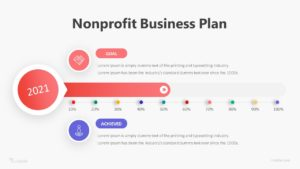 Nonprofit Business Plan Infographic Template