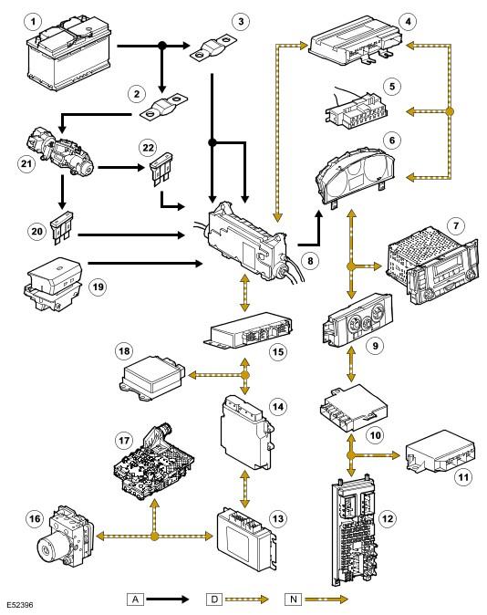 ke turn signal wiring diagram schematic diagram auto