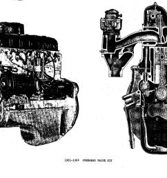 in 1961 the l head 169 6 cubic inch engine was converted to overhead valve improving the breathing through larger valves and better manifolding  [ 1500 x 1000 Pixel ]