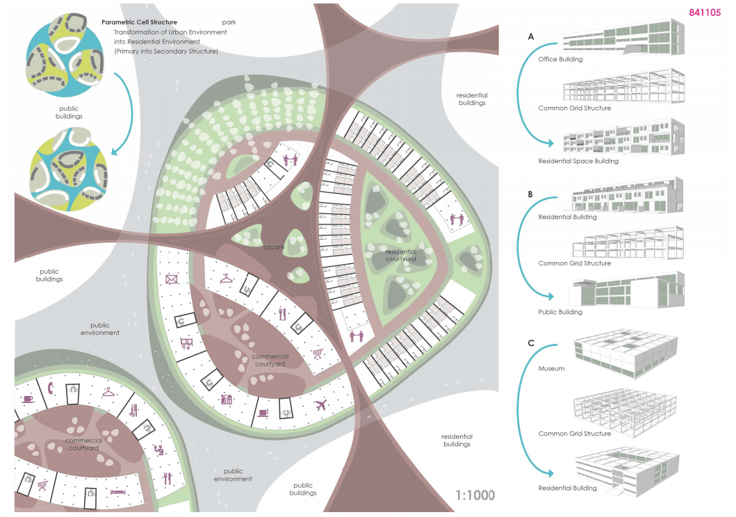 images urban planner in diagram wiring star delta connection motor resilience meets architecture and planning science of the parametric cell structure reversible space layer upper left