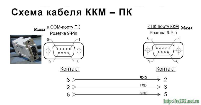 Схема распайки кабеля (провода, шнура) для ККТ АТОЛ 25Ф