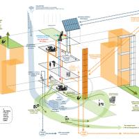 Atelier d'Architecture Autogéré, esquema ecohab