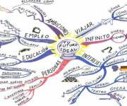 El Mapa Mental De Un Perdedor