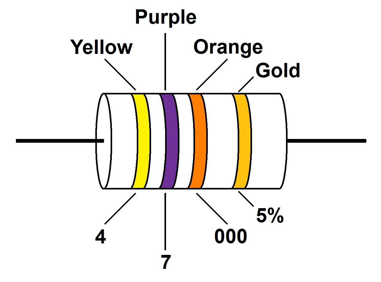 10 Kilo Ohm Resistor Color Code