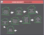ELH Challenge 145 - Security Measures