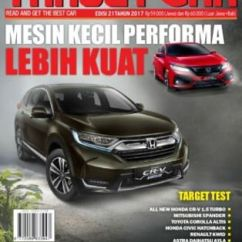 All New Kijang Innova Vs Crv Harga Grand Avanza Veloz 2019 Target Car Magazine September 2017 Issue Get Your Digital Copy