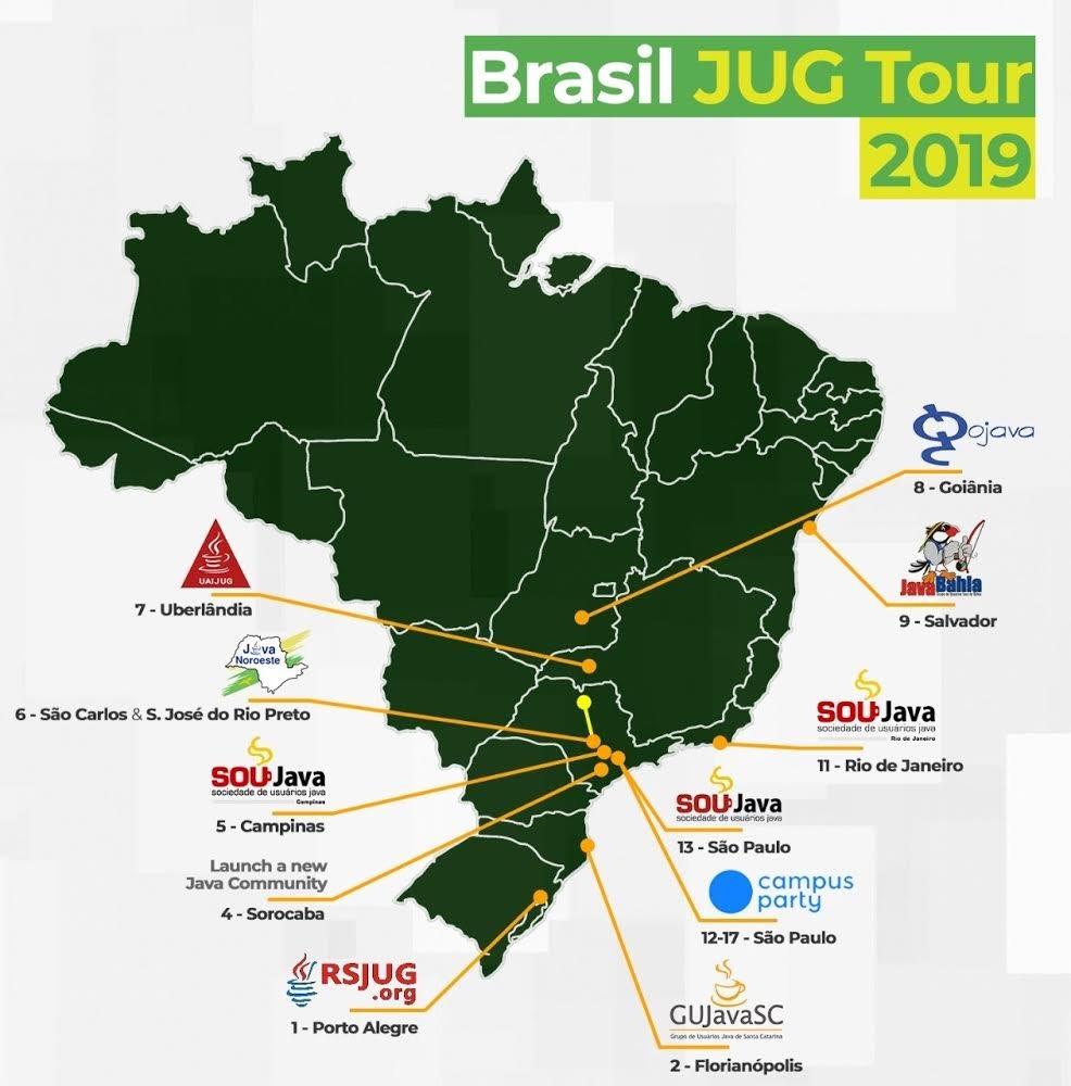 Brasil JugTour com Bruno Souza JavaMan e Venkat