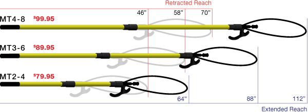 Boat Loop Model Comparison