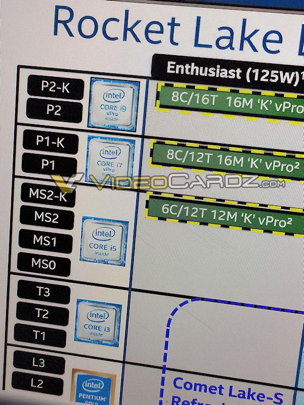 Intel Rocket Lake-S 11th Gen Desktop CPU Family_Core i9_Core i7_Core i5_Processors