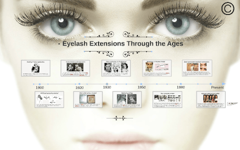 Classic Eyelash Extensions Through the Ages Uncovered
