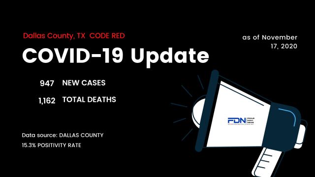 Dallas County COVID 11 18