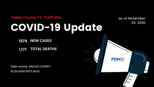 Dallas County COVID Update 11 20