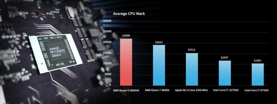 Minisforum EliteMini HX90 AMD Ryzen 9 5900HX CPU Powered SFF Mini PC 3 1030x390 1