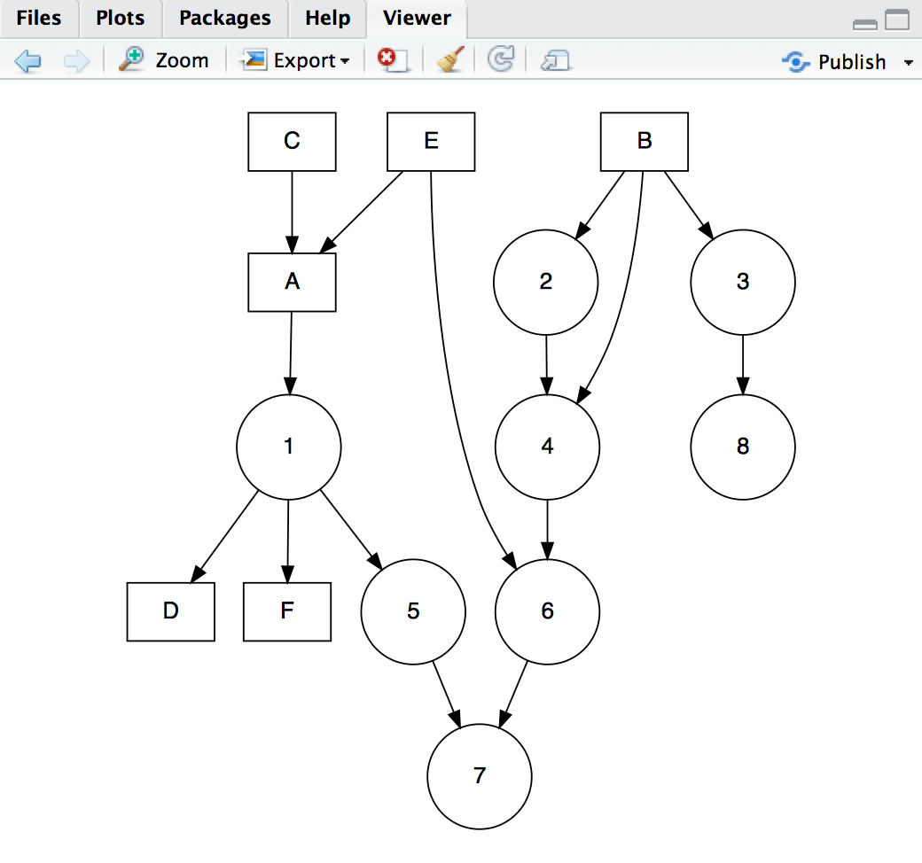 r diagrammer shiny