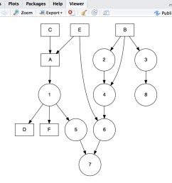 since the diagram is an htmlwidget it can be used at the r console within r markdown documents and within shiny applications  [ 1040 x 974 Pixel ]