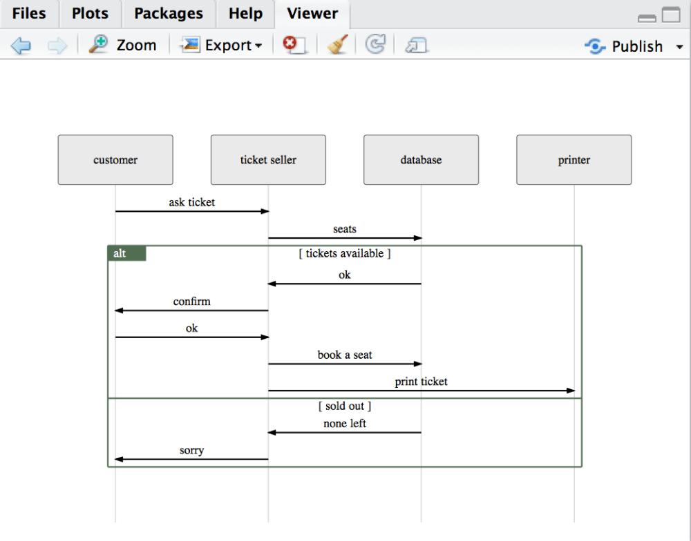 medium resolution of sequence viewer