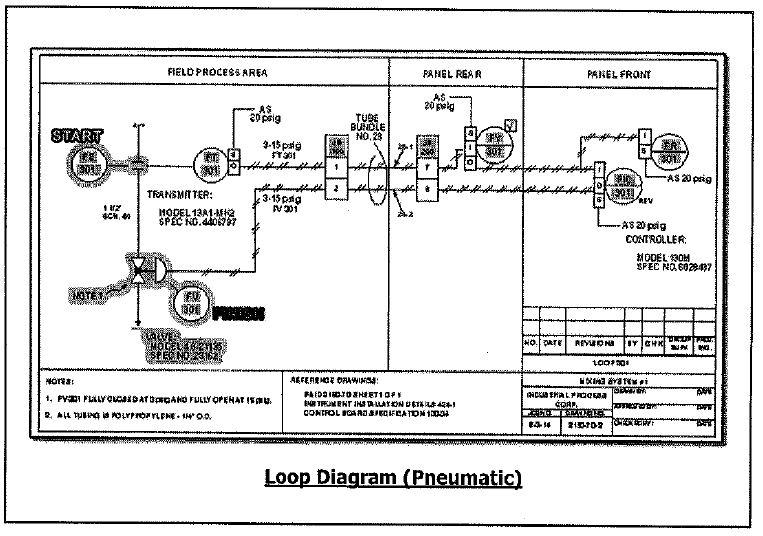 Instrumentation Drawing (ISA)   – Roldan B Sebastian