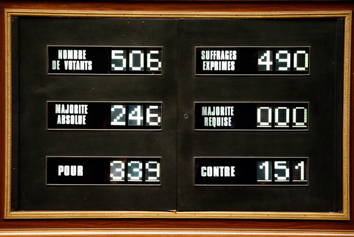 View of an electronic voting results board in the hemicycle after the vote on Palestine status at the National Assembly in Paris December 2, 2014. (Reuters / Charles Platiau)