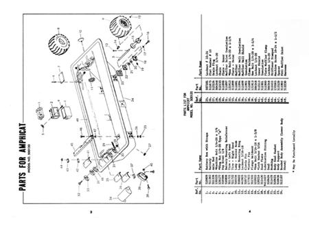 Diagram Likewise Baja 250 Dirt Bike On Wiring Diagrams