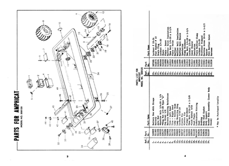 Roketa 250cc Cdi Wiring. Diagram. Auto Wiring Diagram
