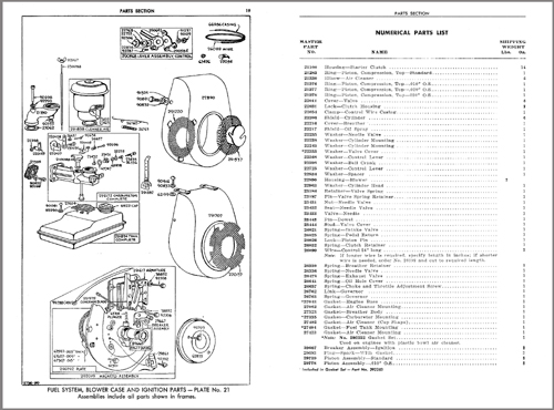 Briggs & Stratton 5S engine Parts / Operators Manual