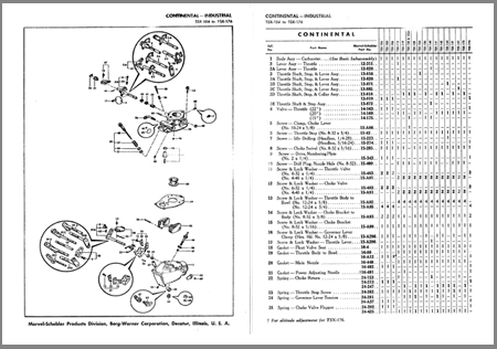 Marvel Schebler Carburetor Parts Manual for Continental