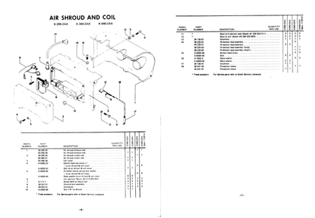 Kohler 2 cycle AX series engine Parts Manual