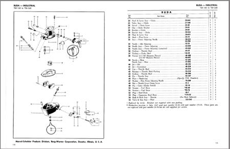 Buda Carburetor Parts Manual Marvel Schebler