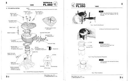 Honda Odyssey FL250 Dune Buggy service manual