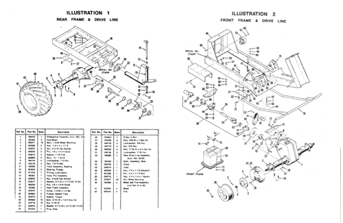 Pug ATV Parts Manual Bruce Manufacturing