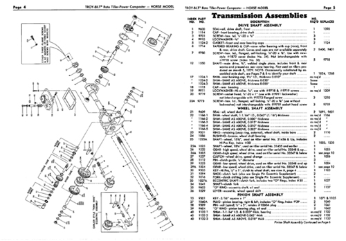 Troy Bilt tiller Horse Master Parts Manual 1981