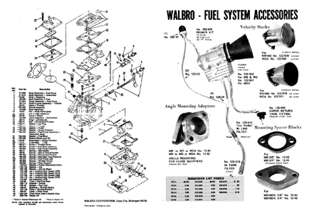 Walbro WD/WR/WDA/WF carburetor service manual w/ parts list