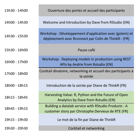 Rstudio & ThinkR roadshow – June 6 – Paris