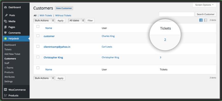 rtBiz-WordPress-dashboard
