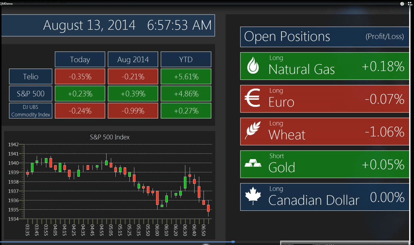 Application screen shot also monitoring real time commodity prices using javafx netbeans rcp rh rterp wordpress