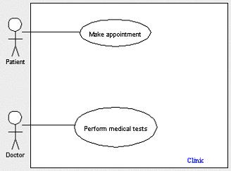 Creating Use Case Diagrams « Microsoft.NET