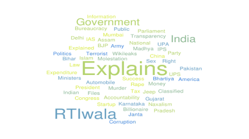 RTIwala Explains: What is AIPC or Professionals' Congress?