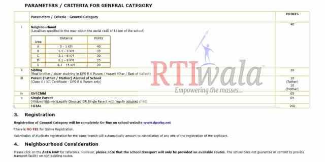 RTIwala Reveals Admission in DPS RK Puram