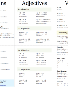 The largest overall difference in basic conjugation however is need to learn both  polite and impolite more like casual for each tense also rh rtjapanese weebly
